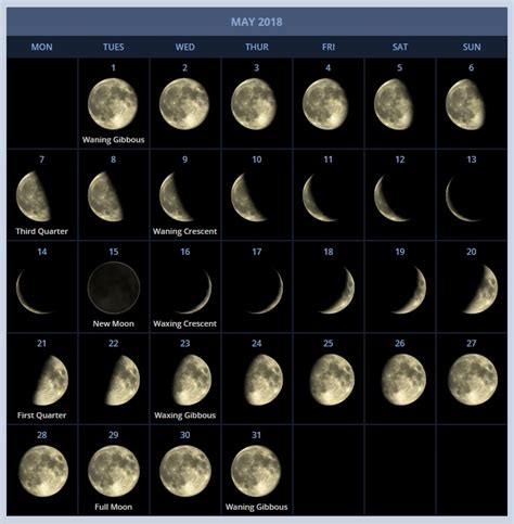 printable calendar 2018 with moon phases may 2018 moon phases calendar calendar 2018