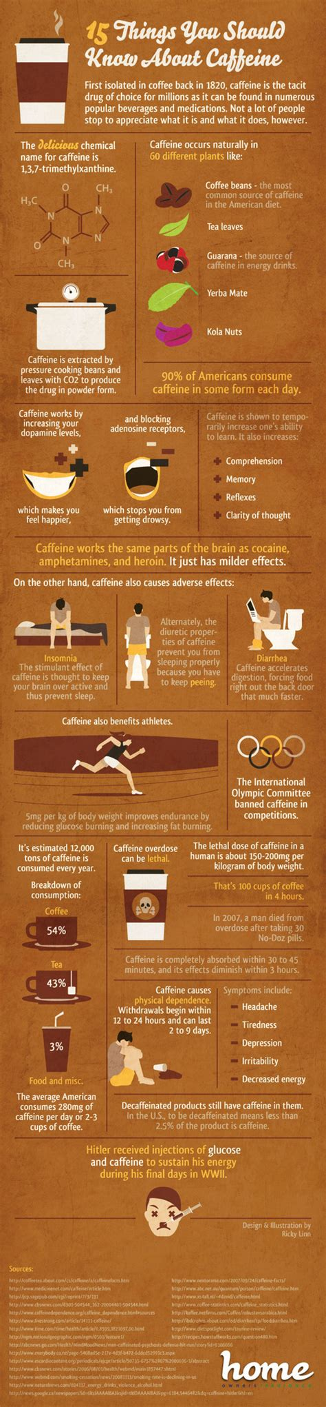 Caffeine Detox Leg by Caffeine Side Effects And More How The World S Most