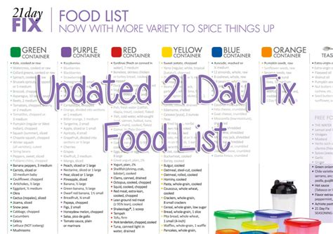 printable shopping list for 21 day fix 21 day fix food list pdf