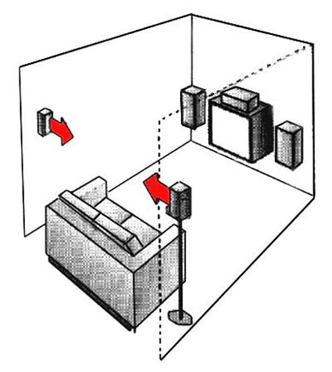how to place surround sound speakers in a room surround placement nsmt loudspeakers