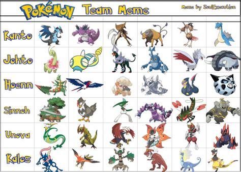 Pokemon Team Memes - pokemon team meme by du loch on deviantart