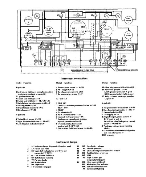 volvo 740 1990 wiring diagrams instrumentation