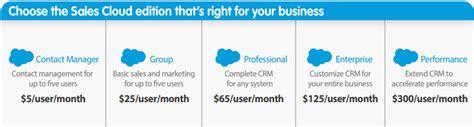 salesforce professional edition workflow breaking salesforce sales cloud license types starrdata