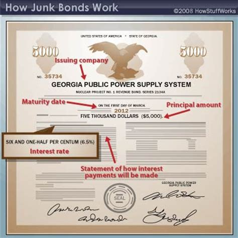 contoh surat obligasi sertifikat obligasi bond certificate digitalthree