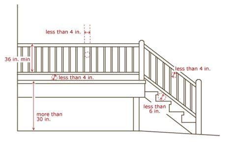 Banister Regulations Image Gallery Handrail Dimensions