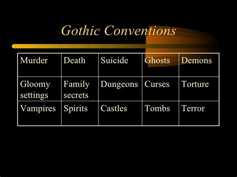 themes in gothic literature watch conventions of gothic horror literature movie in