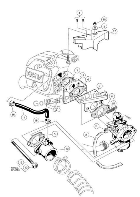 Carburetor Installation - FE290 - Club Car parts & accessories
