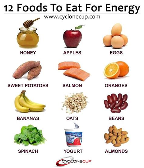 carbohydrates in 5 hour energy what healthy foods to eat for energy