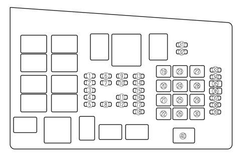 mazda 6 fuse box fuse box and wiring diagram