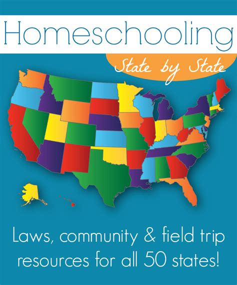Home Schooling Requirements by Homeschooling State By State Homeschooling In Florida