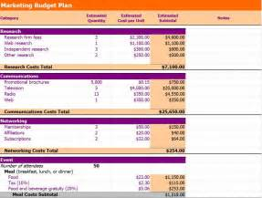 sales and marketing budget template marketing budget template marketing budget template excel
