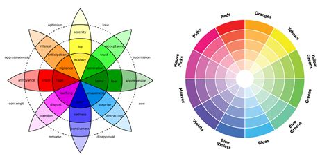 emotion color wheel reimagining the user funnel with color emotion dating