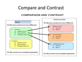 Compare And Contrast Essay Structure by Essay Structure Compare And Contrast