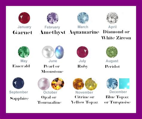 search results for what color birthstone for june