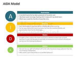 aida model editable for business powerpoint presentation