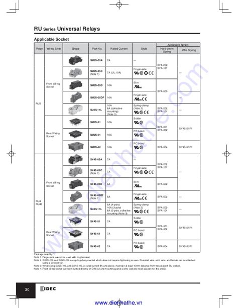 rh2b u relay 120v wiring diagrams wiring diagrams
