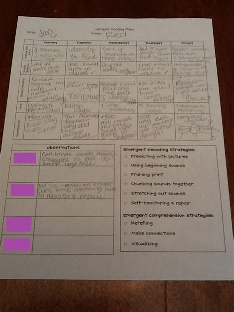 guided reading lesson plan templates made in the shade in 2nd grade guided reading plans template