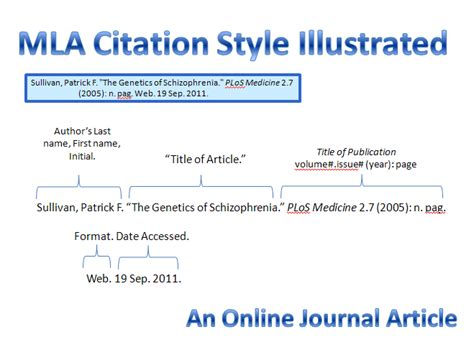 apa format url bibliography online apa the oscillation band
