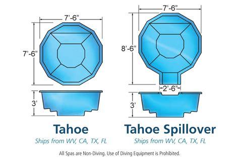viking spas tub wiring diagrams wiring diagram schemes