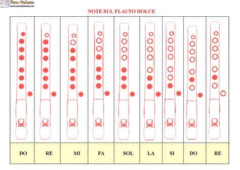 canzone teorema testo flauto dolce