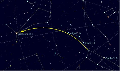 big dipper arc l how to find arcturus in bootes constellation astronomy