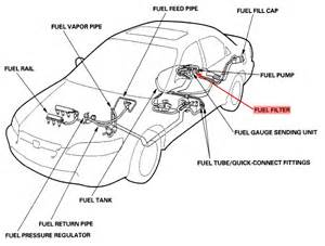 fuel filter 98 honda accord where is the fuel filter on a 1998 honda accord 4 cylender