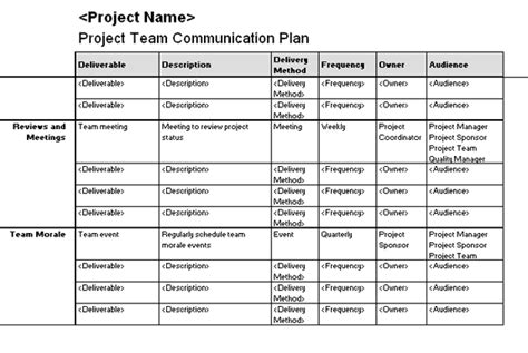 Project Team Communication Plan Template For Excel 2003 Or Newer Inside Project Management Cart Project Management Communication Plan Template 2