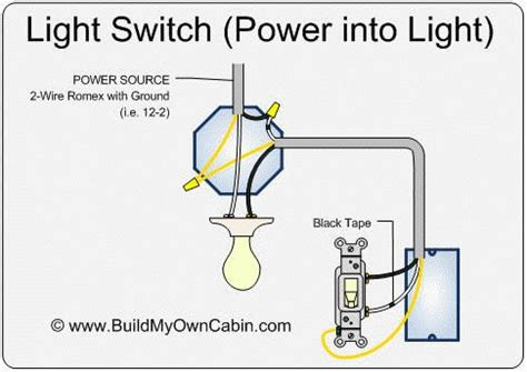 light switch diagram power into light at www