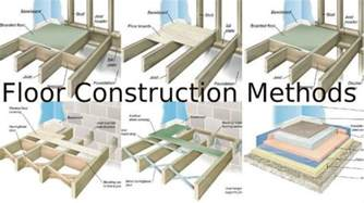 Types Of Faucet Important Methods For Floor Construction Engineering Feed