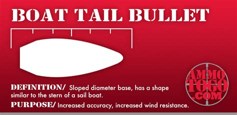what is a boat tail bullet what is a boat tail bullet the lodge at ammotogo