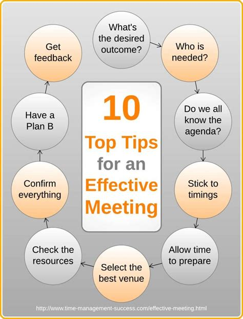 10 effective tips for stand want an effective meeting it s all in the planning