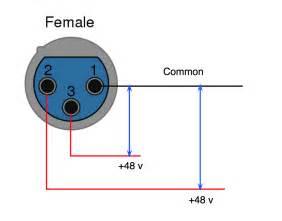 negative value on phantom power supply ok gearslutz