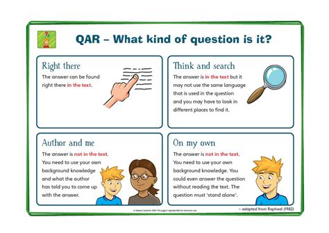 7 Relationship Questions Answered by Revisiting Qar Question Answer Relationship Elevate