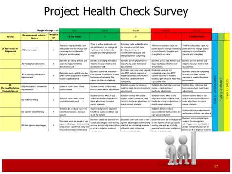 Software Health Check Template pre planning for large erp crm initiative