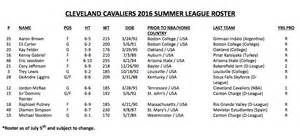cavs home schedule cavaliers schedule news photos stats players nba html