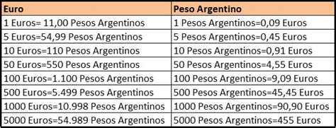 cuanto cuesta el euro en moneda mexicana 2016 upcoming cuanto cuesta 1 euro en pesos mexicanos 2016