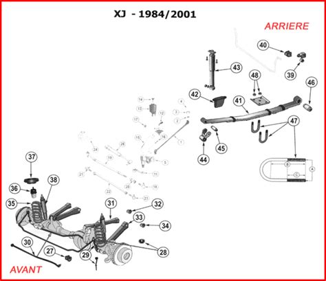 jeep suspension diagram jeep grand cherokee front suspension diagram jeep free