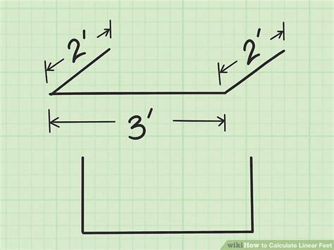 4 easy ways to calculate linear wikihow