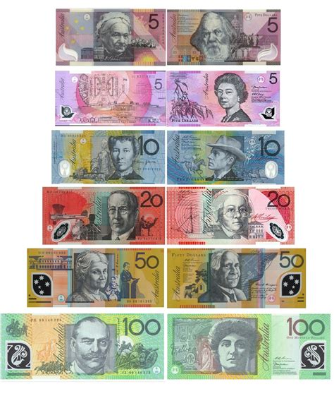 printable fake money australia австралийский доллар все что необходимо знать о валюте