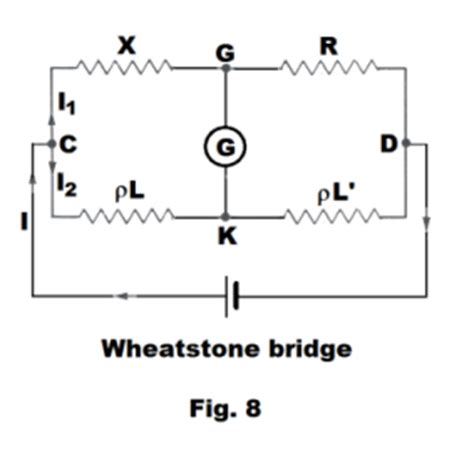 wheatstone bridge precision resistors circuits power equivalent resistance in series and parallel circuits wheatstone bridge