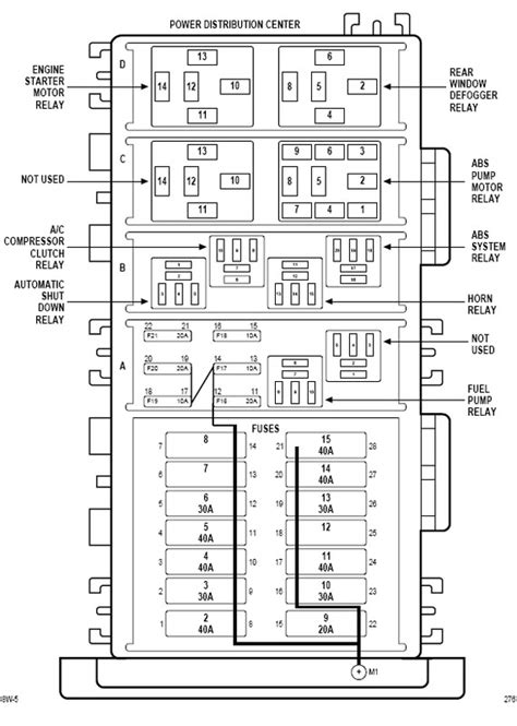 99 jeep wrangler fuse box diagram fuse box and wiring