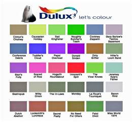 dulux livingthedreamdfl