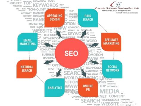 Best Search Service Best Seo Search Engine Optimization Service Providers Company