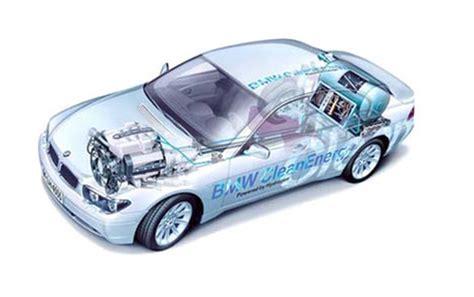 Brennstoffzelle Im Auto Funktion by Seite Nicht Gefunden Redshift Live Community