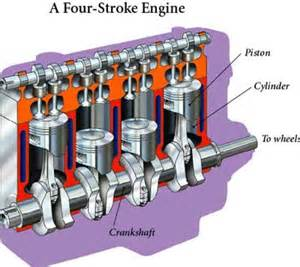 small four cycle engine diagram get free image about wiring diagram