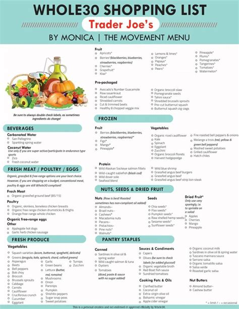 Trader Joe S Detox Cleanse Diet by Whole30 Shopping List Whole30 Menu And 30th