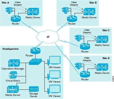 home server network design home server network design home design and style