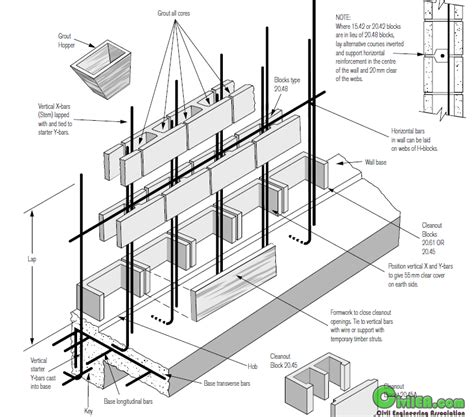 how does section 8 work in california cinder block retaining wall drainage google search
