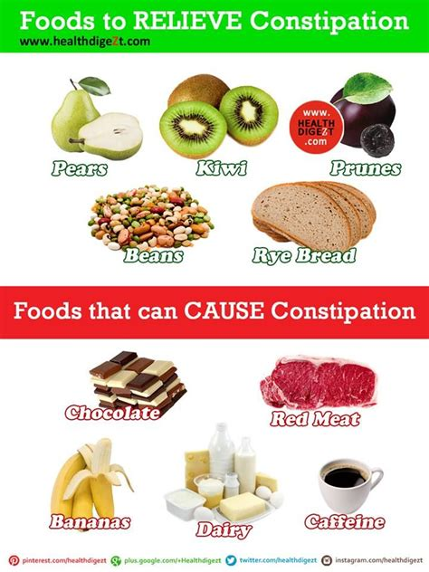 healthy fats constipation 77 best www healthdigez images on healthy