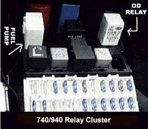 circuits  relays